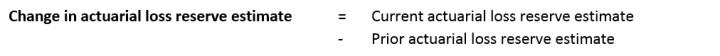 Financial Impact Formula 2