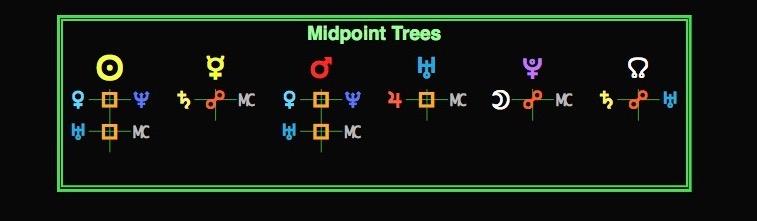 midpoint tree SH