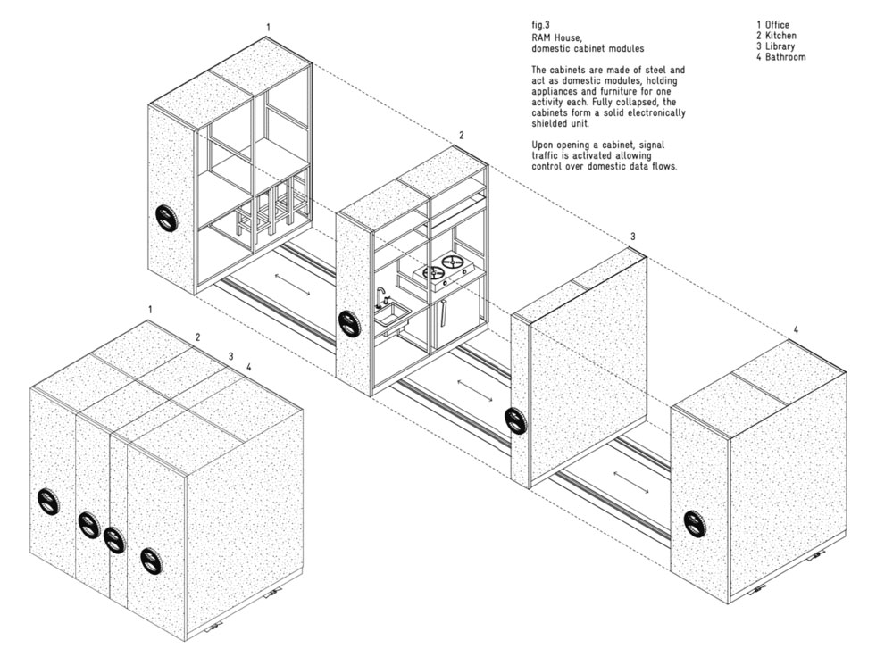 RAM House or the Airplane Mode House / Space Caviar