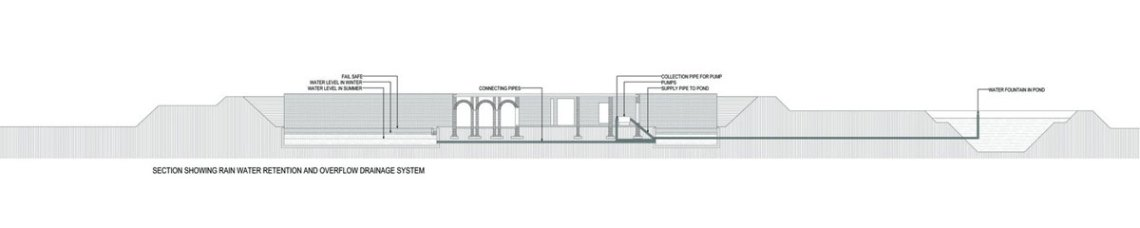 Elevation of the Friendship Centre in Gaibandha / Kashef Mahboob Chowdhury