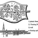Diagram- Marine City / Kiyonori Kikutake