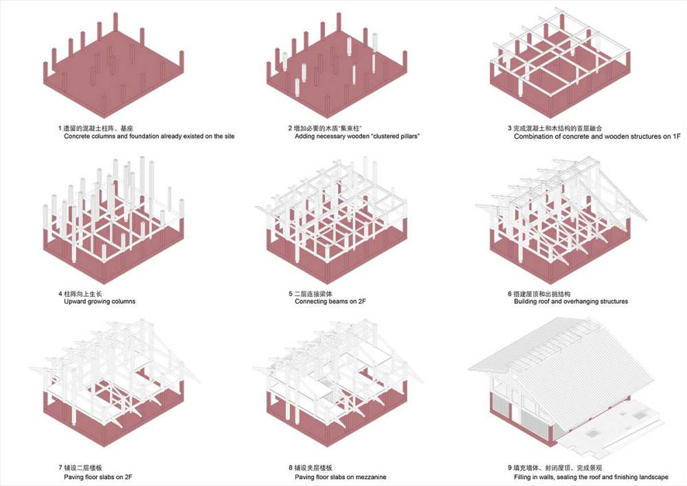 Construction process diagram - Party and Public Service Center of Yuanheguan Village / LUO Studio