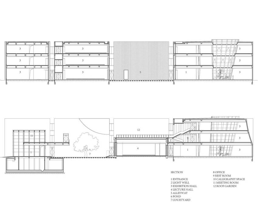 05 - Section - Shuyang Art Gallery