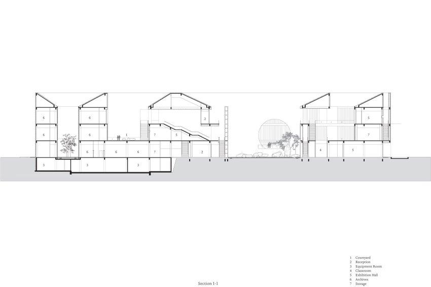 Section - Shou County Culture & Art Center / Studio Zhu-Pei