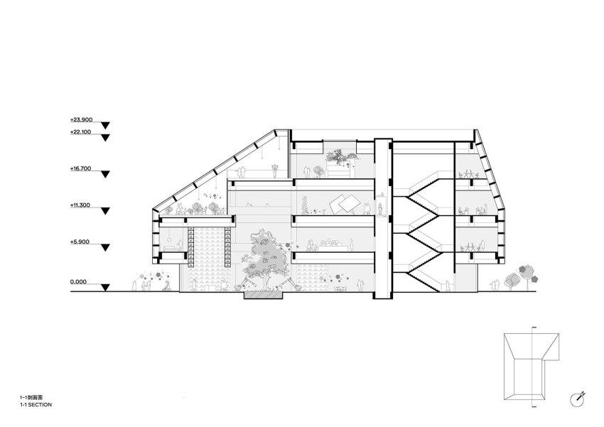 Sanya Farm Lab Section by CLOU architects
