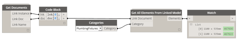 getAllElementsFromLinkedModel