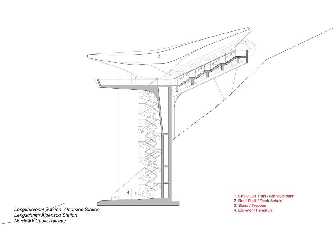 Nordpark Railway Stations By Zaha Hadid