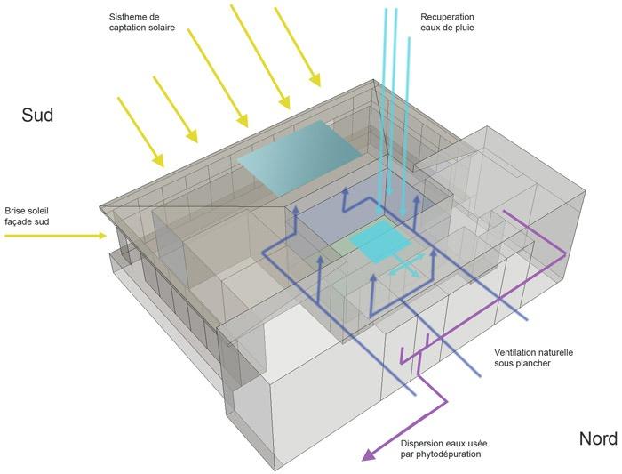 projet-pour-une-maison-bioclimatique-a-consommation-passive-au-benin-par-marco-cittadini-et-nathalie-des-deserts -6