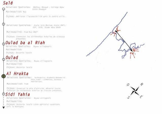 diplome-pfe-bou-regreg-metrocable-par-verlain-ndolo-nsika-12