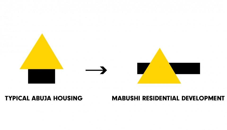nigeria-mabushi-developpement-residentiel-par-nle-1