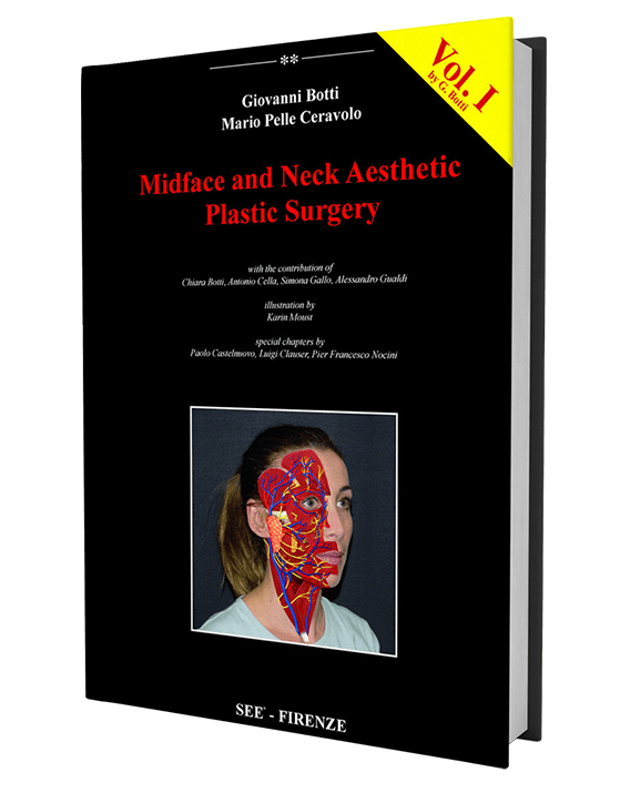 Midface and Neck Aesthetic Plastic Surgery -Vol. 1