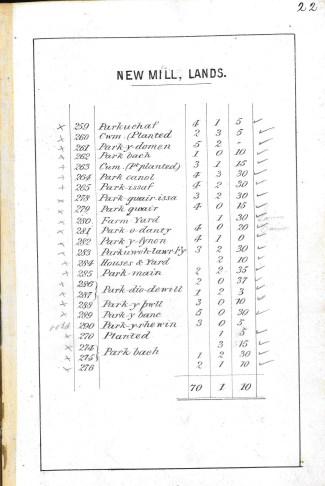 Ref. PE/1/1 (schedule)