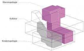 03-diagramm-topologie-detail
