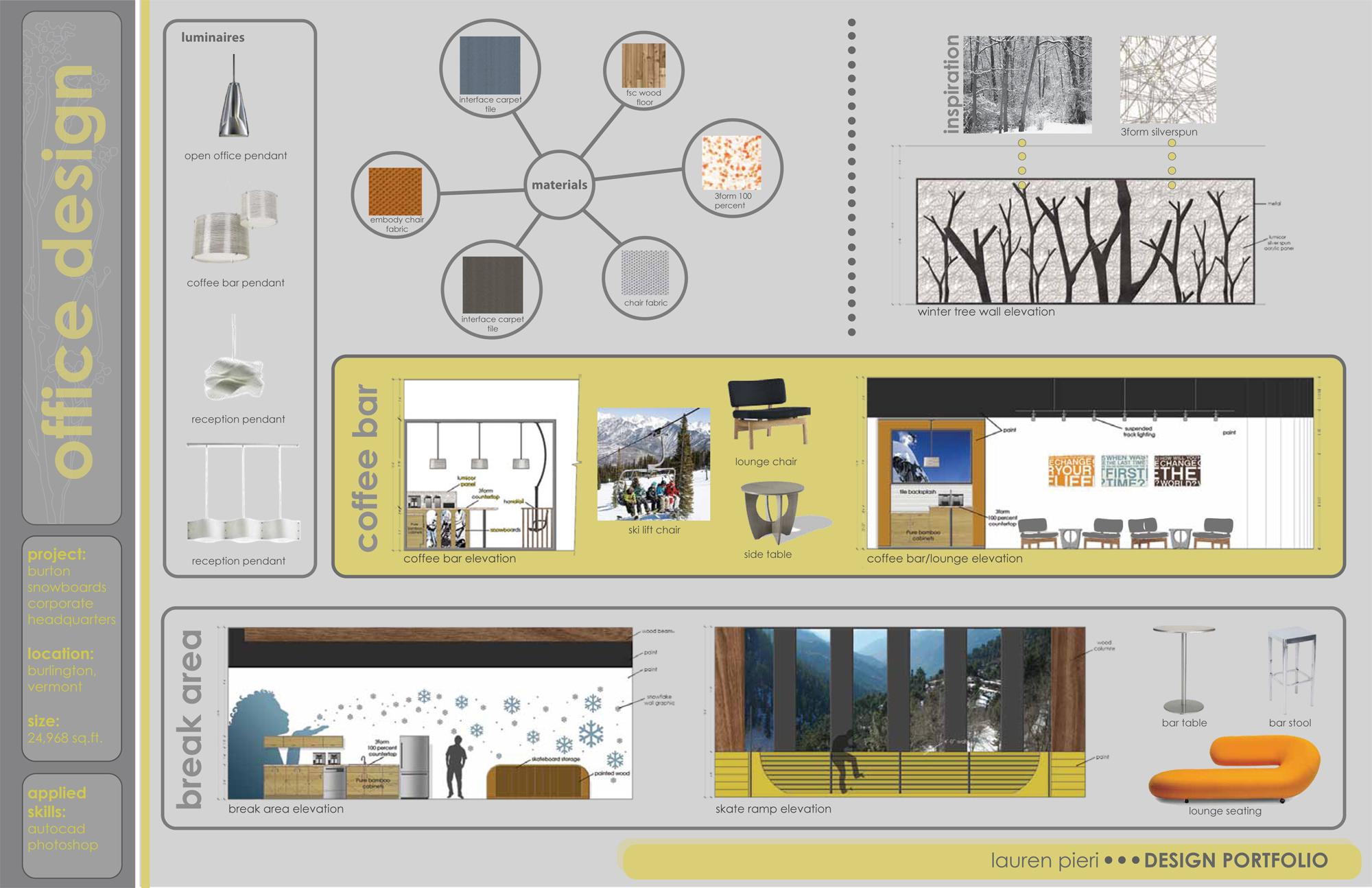 Purdue Interior Design Portfolio Lauren Pieri Archinect