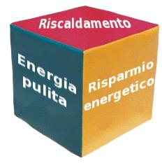 Energiapulita