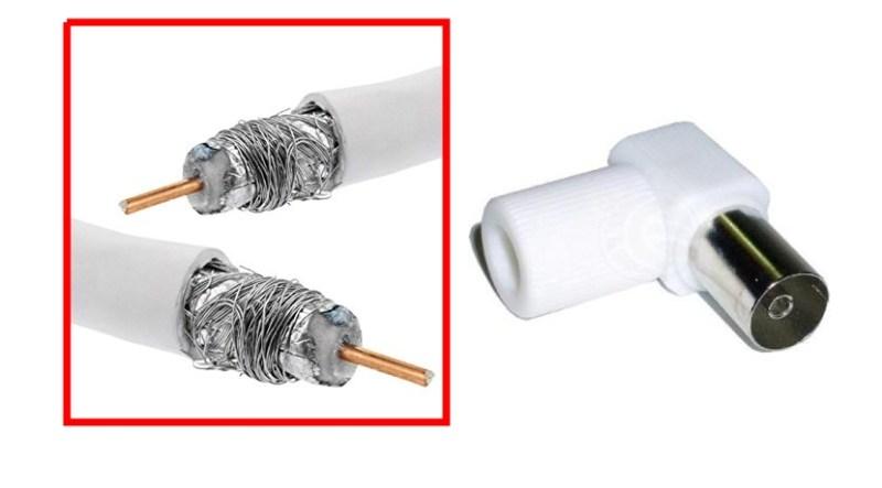 Capas de cable coaxial