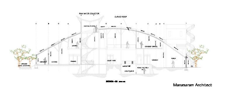 House of Five Elements - Manasaram Architects 9