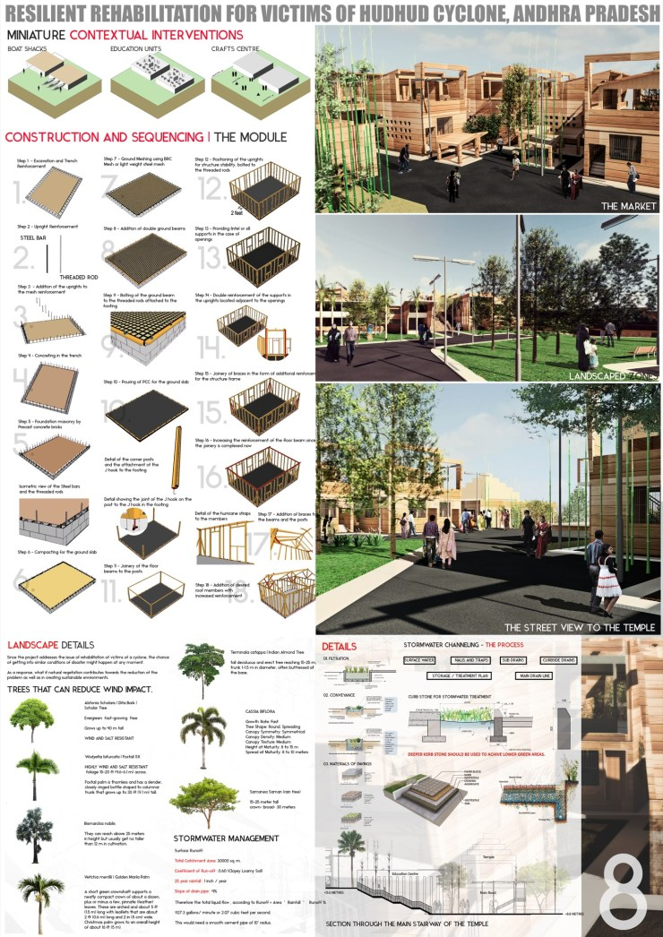 B.Arch Thesis: RESILIENT REHABILITATION FOR VICTIMS OF HUDHUD CYCLONE, ANDHRA PRADESH, by Sanand Telang 19