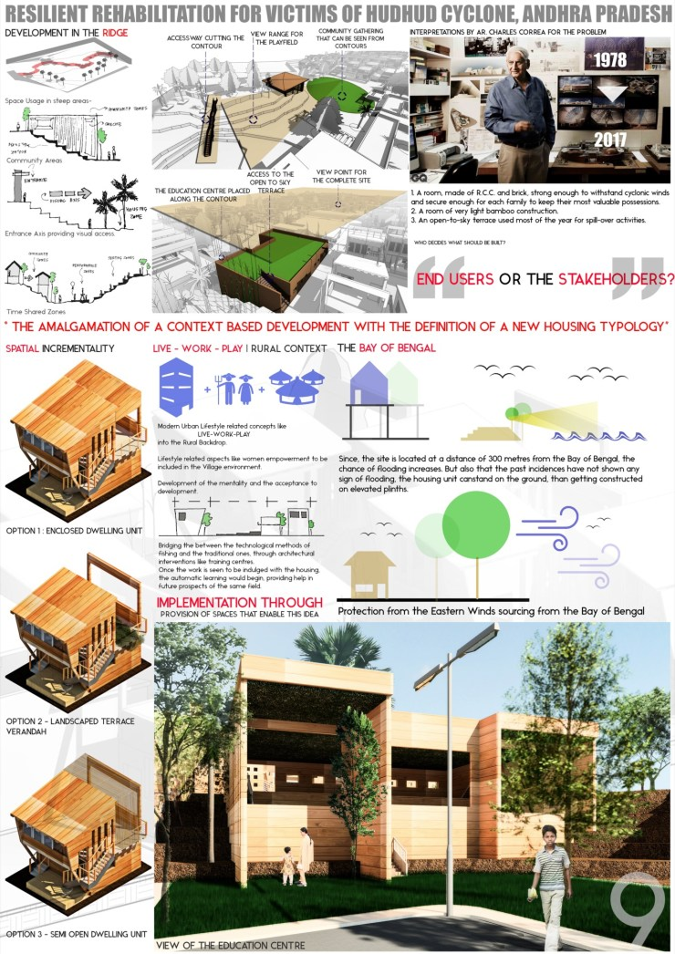 B.Arch Thesis: RESILIENT REHABILITATION FOR VICTIMS OF HUDHUD CYCLONE, ANDHRA PRADESH, by Sanand Telang 21