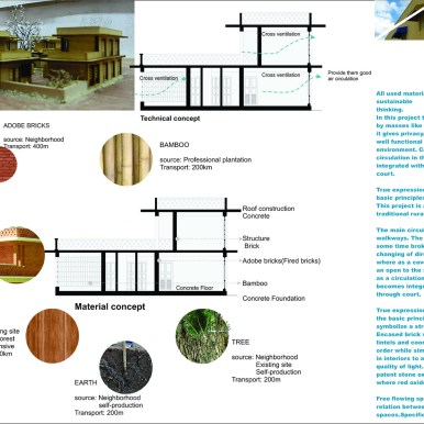 22B.Arch Thesis - Street Children Rehabilitation Centre - Md Shahbuddin