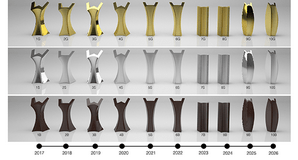 Trophy Design for WADe India: Scalable Design Systems by rat[LAB] 145