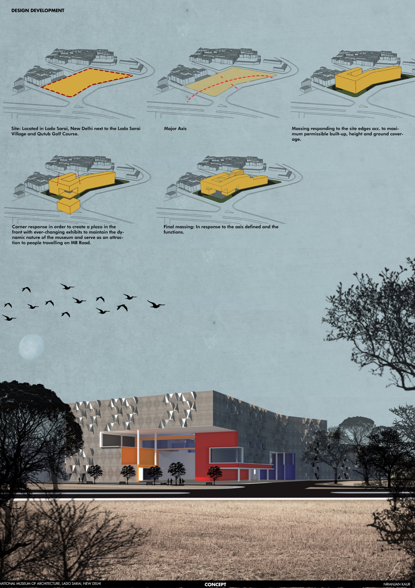 B.Arch Thesis: National Museum of Architecture, New Delhi, by Niranjan Kaur 15