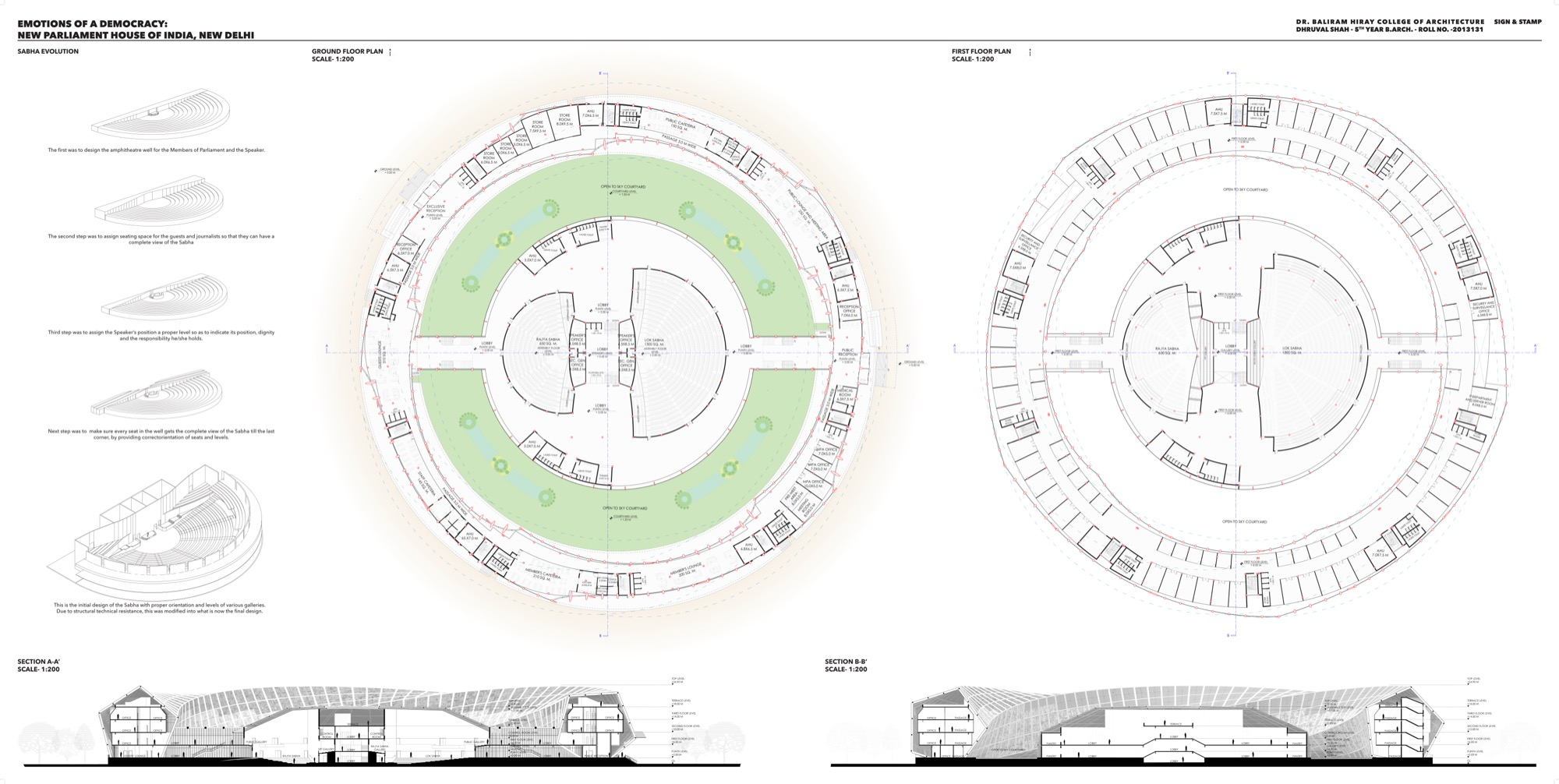 B.Arch Thesis: Emotions of a Democracy: New Parliament House of India, New Delhi Dhruval Shah 18