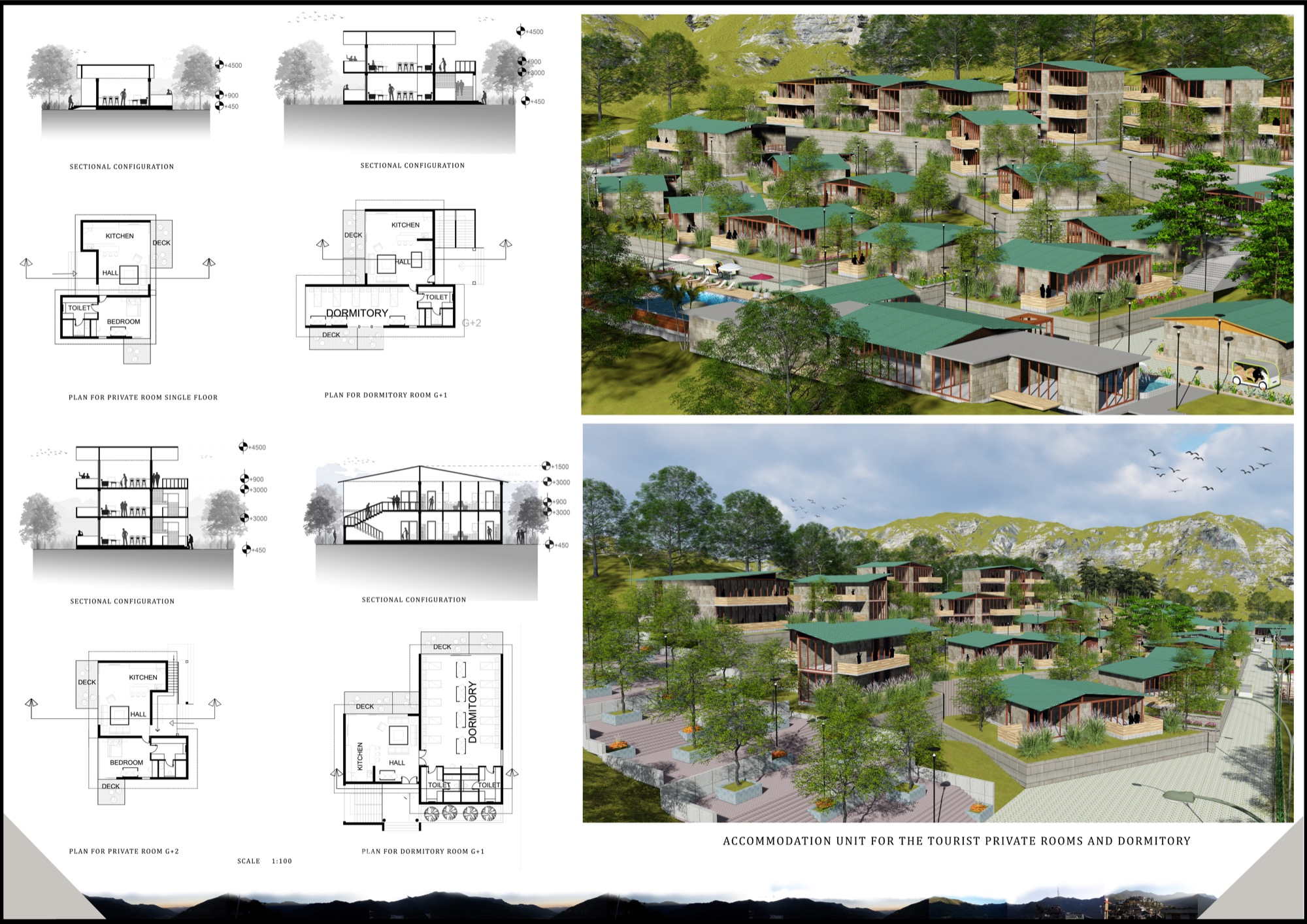 B.Arch Thesis: Eco-Tourist Hub of KHONOMA Village, By Shanjo A. Kithan, ITM University-Gwalior 25