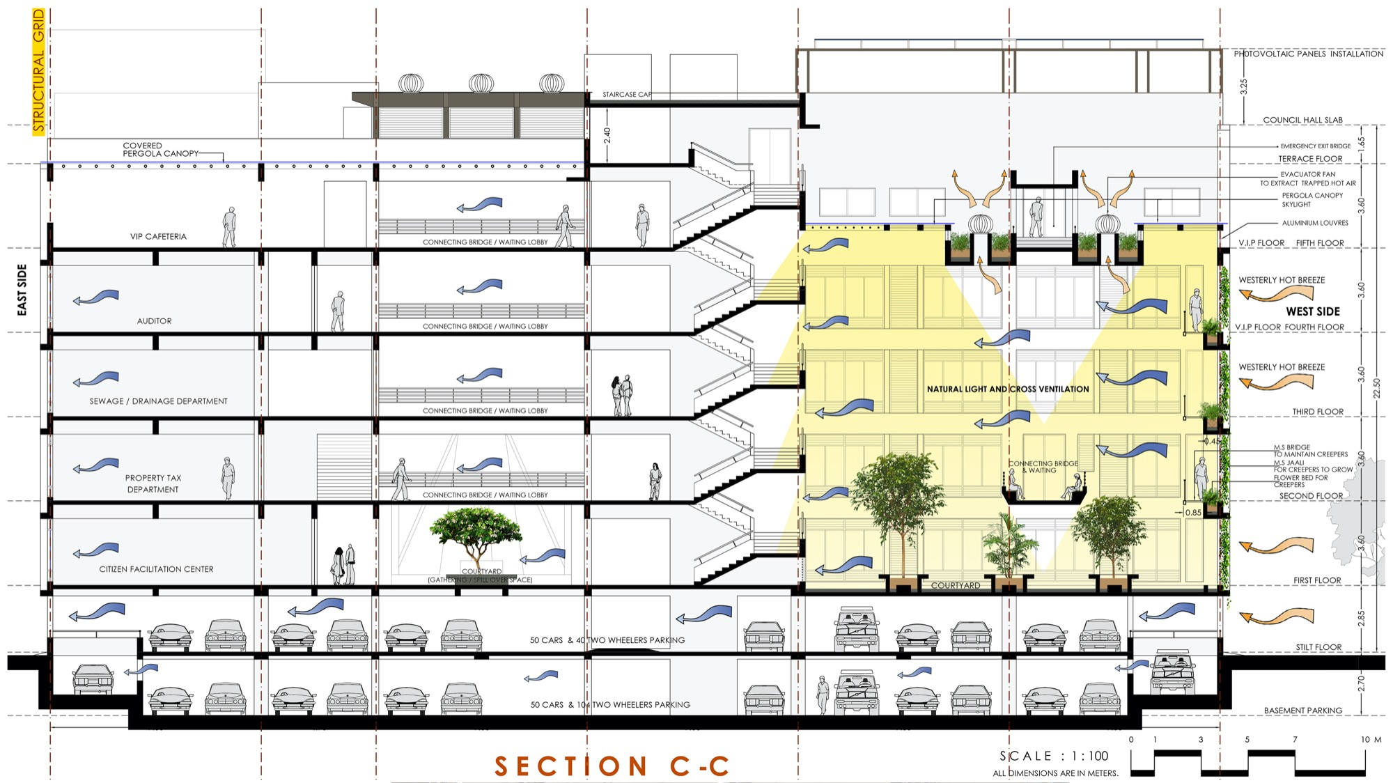 Satara Municipal Corporation, Competition Entry by KENARCH Architects, Pune 60