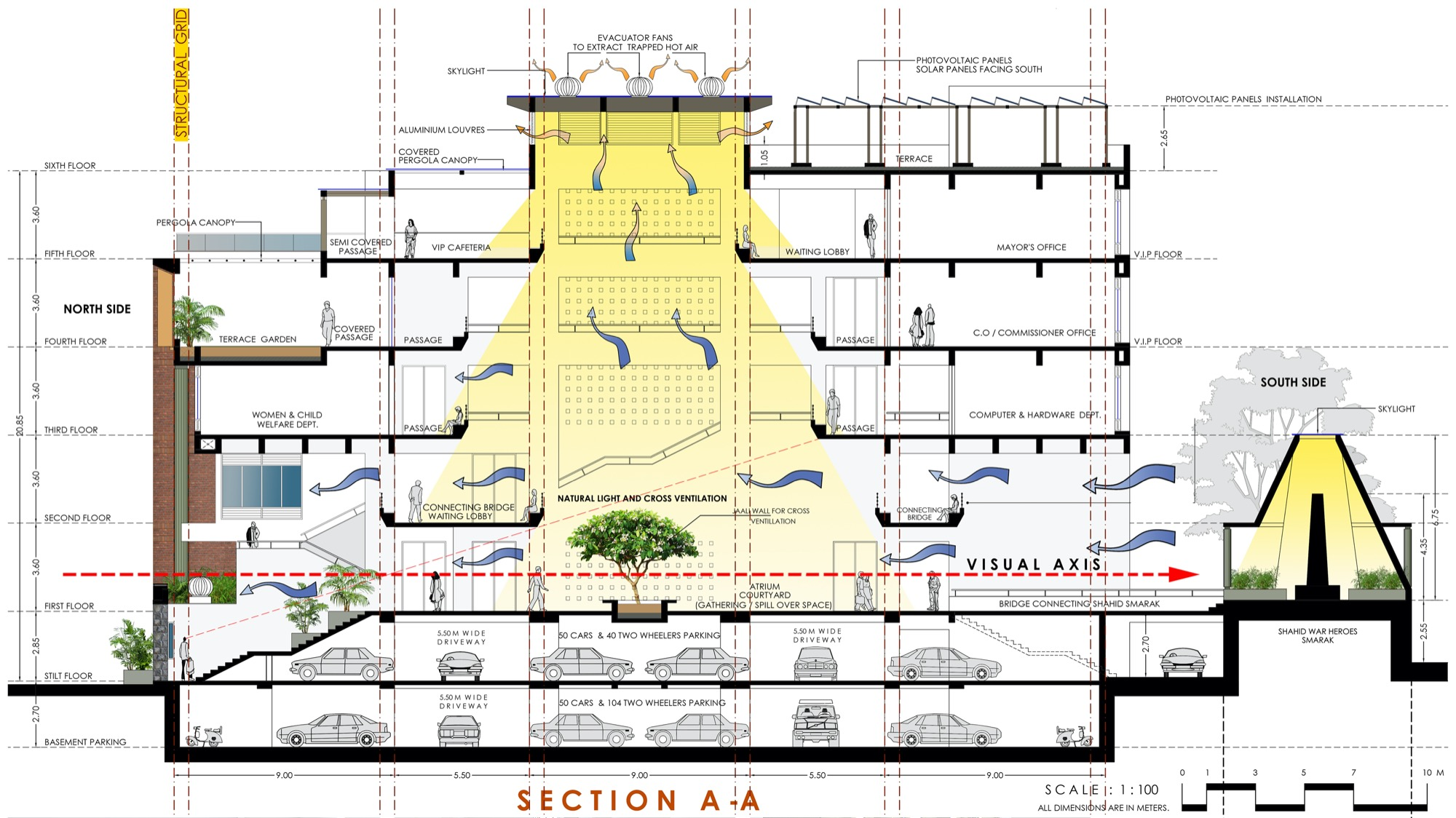 Satara Municipal Corporation, Competition Entry by KENARCH Architects, Pune 62