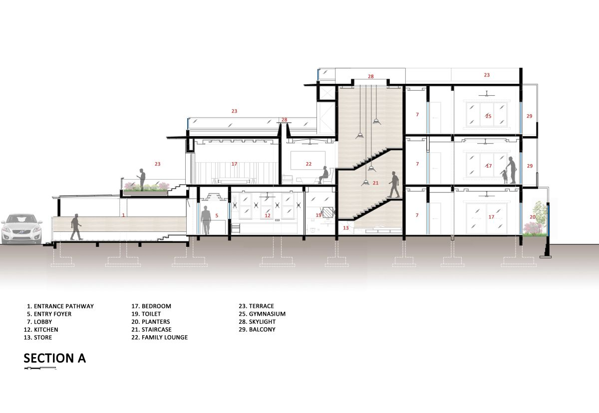 The Leaf House, at Indore, M.P, by Span Architects 106