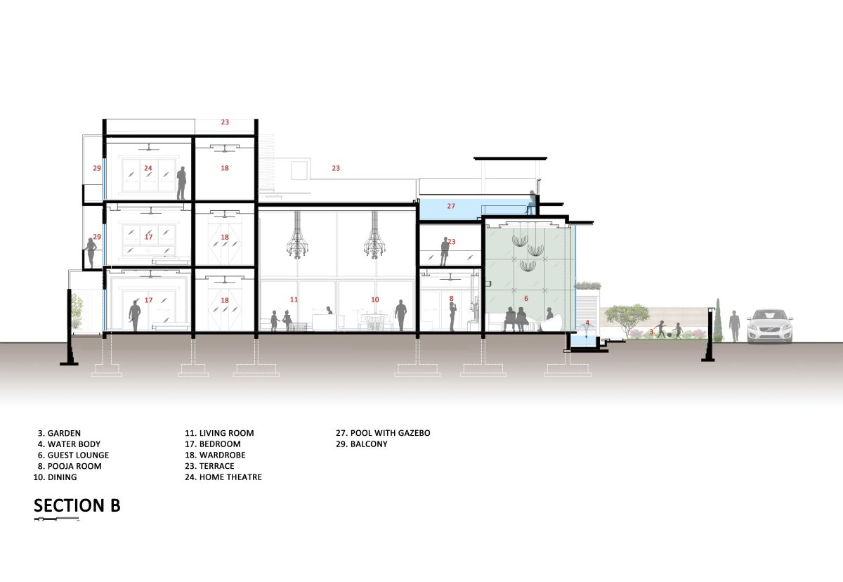 The Leaf House, at Indore, M.P, by Span Architects 104