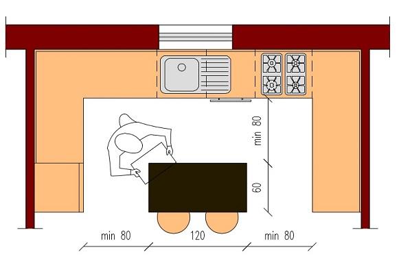 cucina con isola dimensioni nel caso di bancone