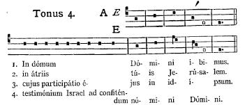 km0_psalmi-tome_1908_Psalmi_in_Notis