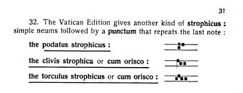 km0_GCT-tome_1939_Little_Grammar_of_Gregorian_Chant