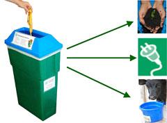 anaerobic digesters at ebmud