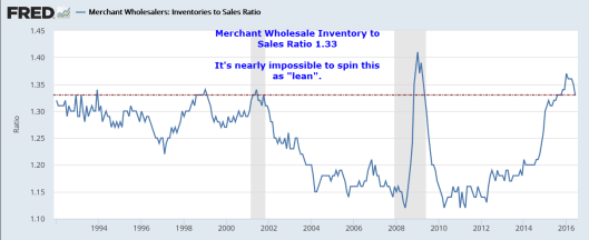 Inventory to Sales Ratio 2016-08-12B