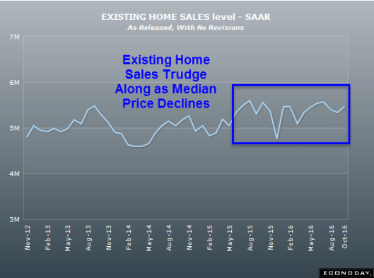 existing-home-sales-2016-10a