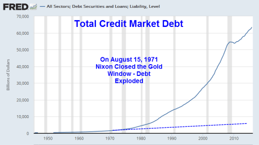total-credit-market2