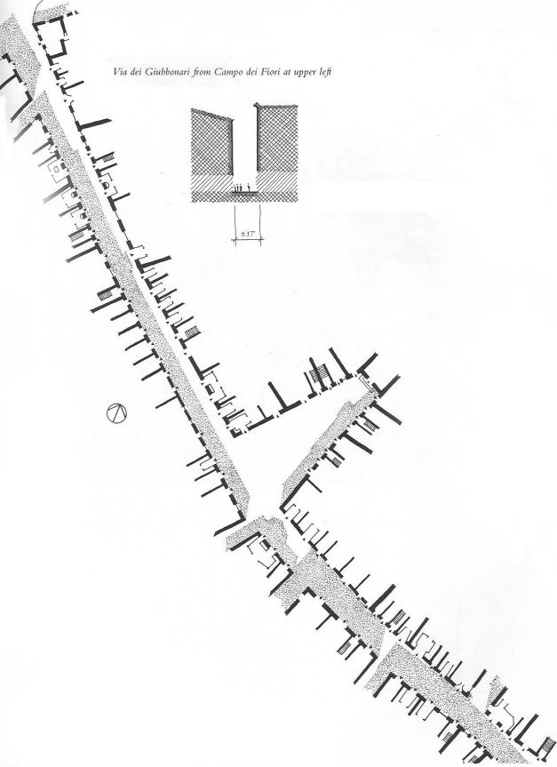 Diagram of pedestrian path and public space -Great Street Book by Jacobs