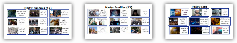 The Syrian Martyrs Database's video page is an example of an index.