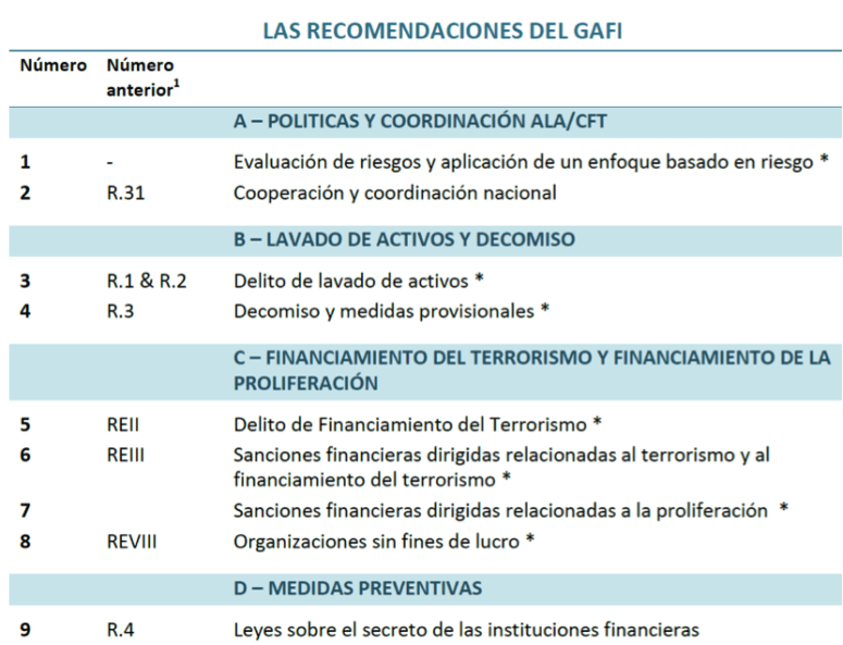 recomendaciones-gafi