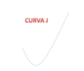 Curva J