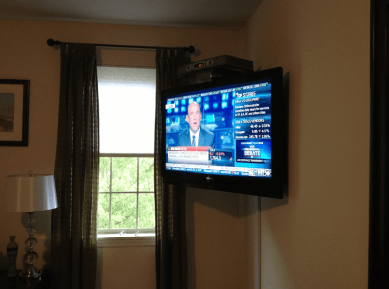 TV Wall Mount Style
