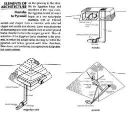 Mastaba-to-Pyramid