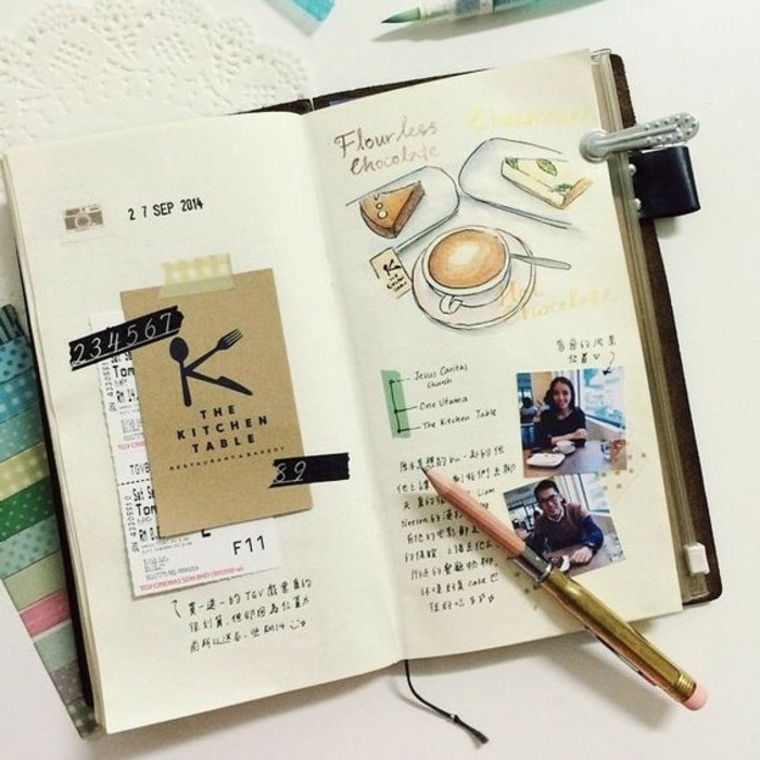 scrapbooking made simple, small sketchbook, colored drawings of a coffee cup and some deserts, two photos Japanese writing