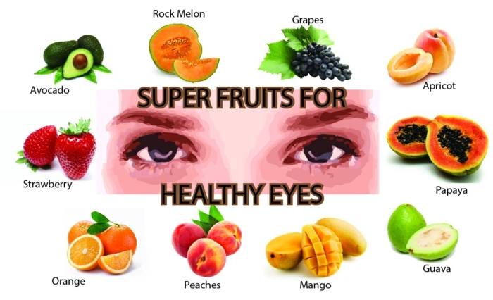 dark blue eyes, close up of digital drawing of blue eyes, surrounded by images of different fruit, oranges and peaches, mango and guava