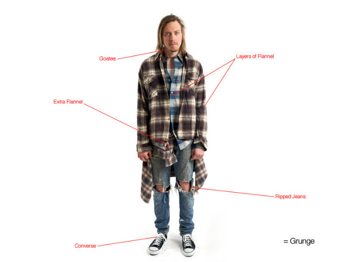several layers of flannel shirts, buttoned and unbuttoned, and tied round the waist, 90s halloween costumes, blonde man with ripped jeans, and converse sneakers, how to wear grunge
