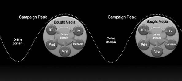 campaign peak img