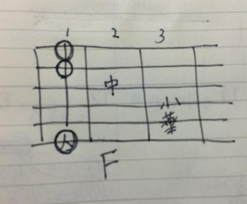 Fの押さえ方-2